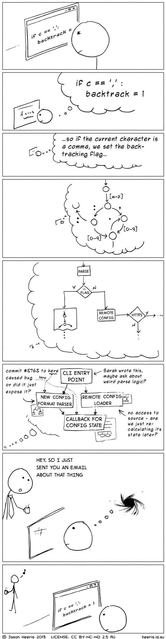 Entwickler selten unterbrechen